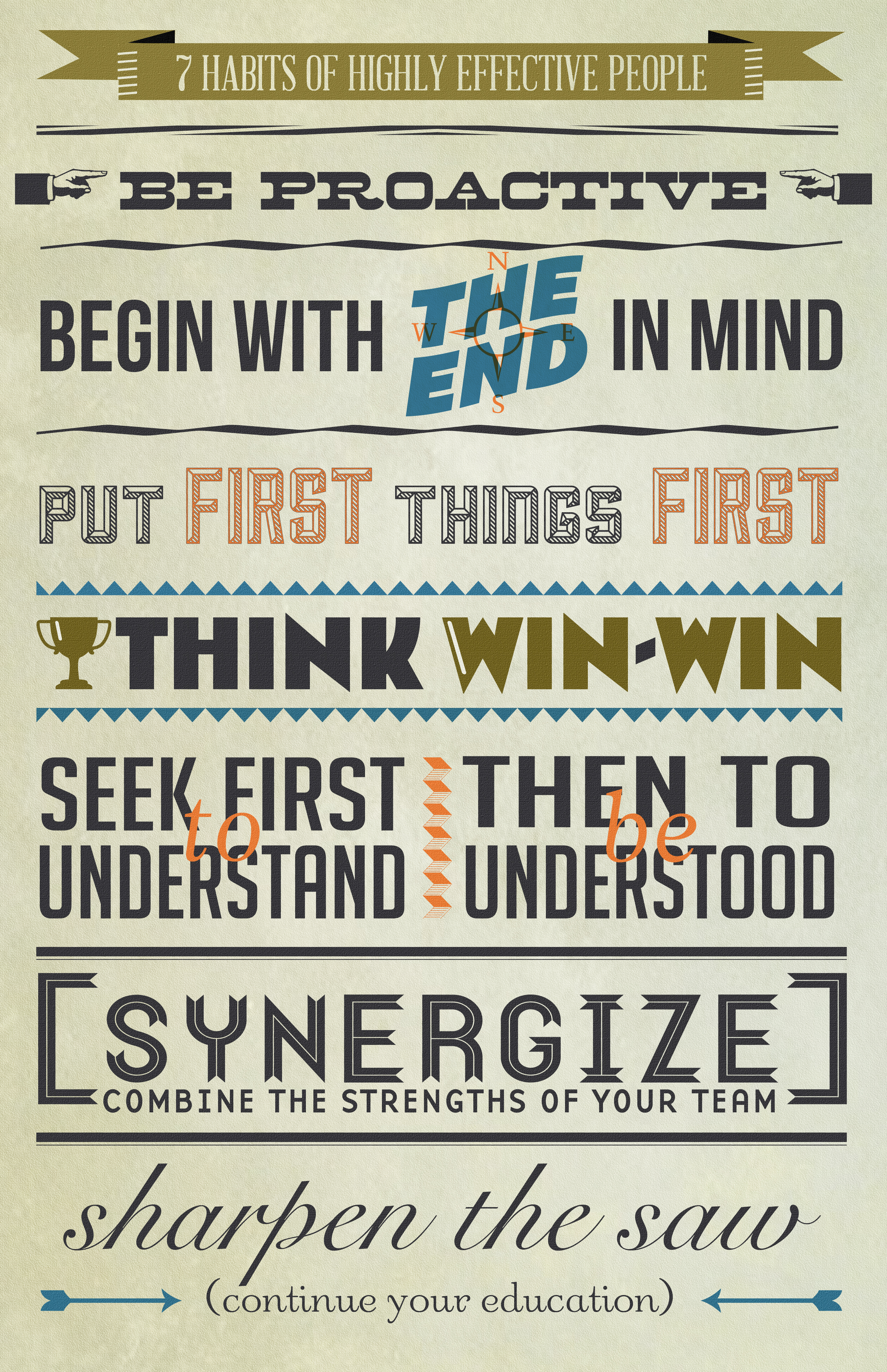 7 Habits Of Highly Effective People Typographic Poster Jake Huhn