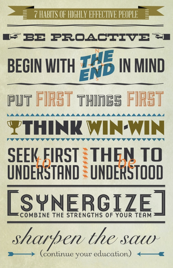 7 Habits Of Highly Effective People Typographic Poster